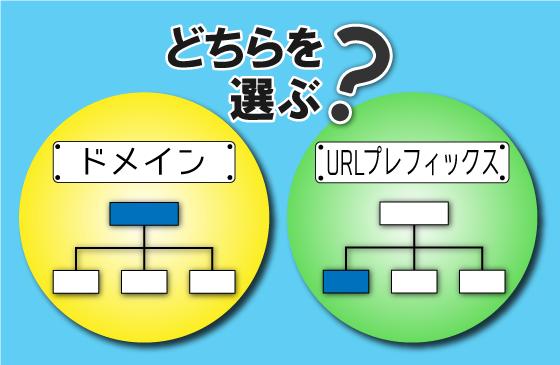 Google サーチコンソール(Google Search Console)でのプロパティタイプの選択について