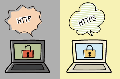 SSLと非SSLのサイト