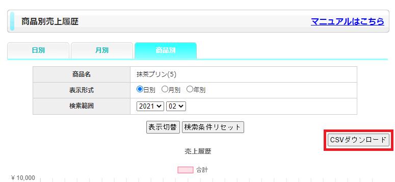 商品別売上履歴CSVダウンロード